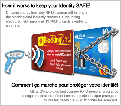 ON SALE! RFID Blocking Card